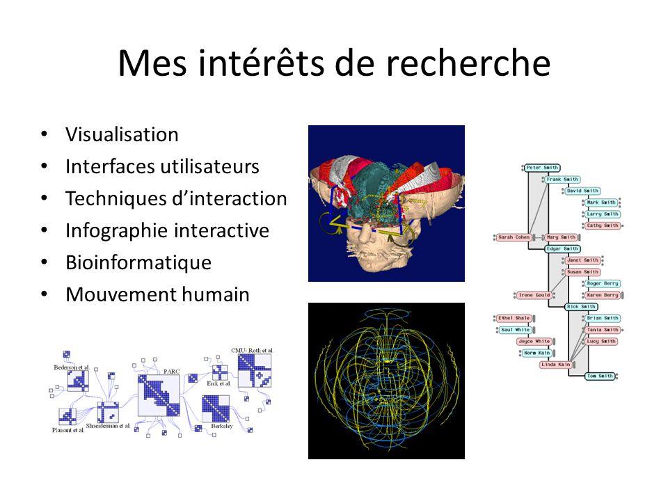 Mes intérêts de recherche Visualisation Interfaces utilisateurs Techniques dinteraction Infographie interactive Bioinformatique Mouvement humain