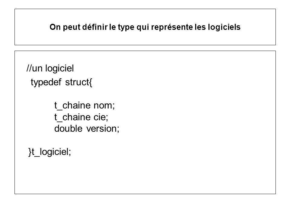 On peut définir le type qui représente les logiciels //un logiciel typedef struct{ t_chaine nom; t_chaine cie; double version; }t_logiciel;