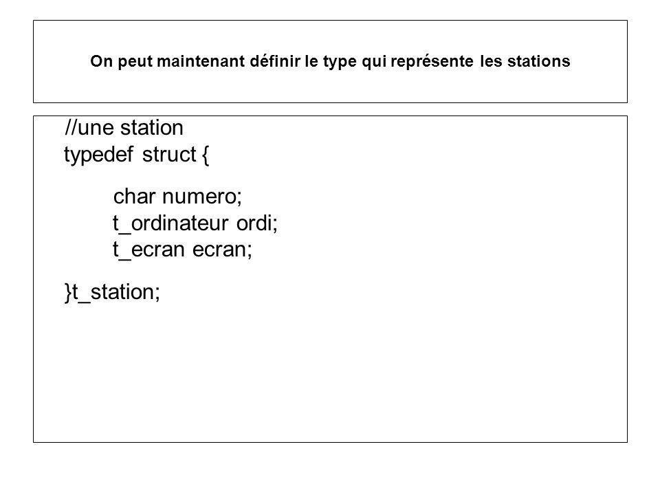 On peut maintenant définir le type qui représente les stations //une station typedef struct { char numero; t_ordinateur ordi; t_ecran ecran; }t_station;
