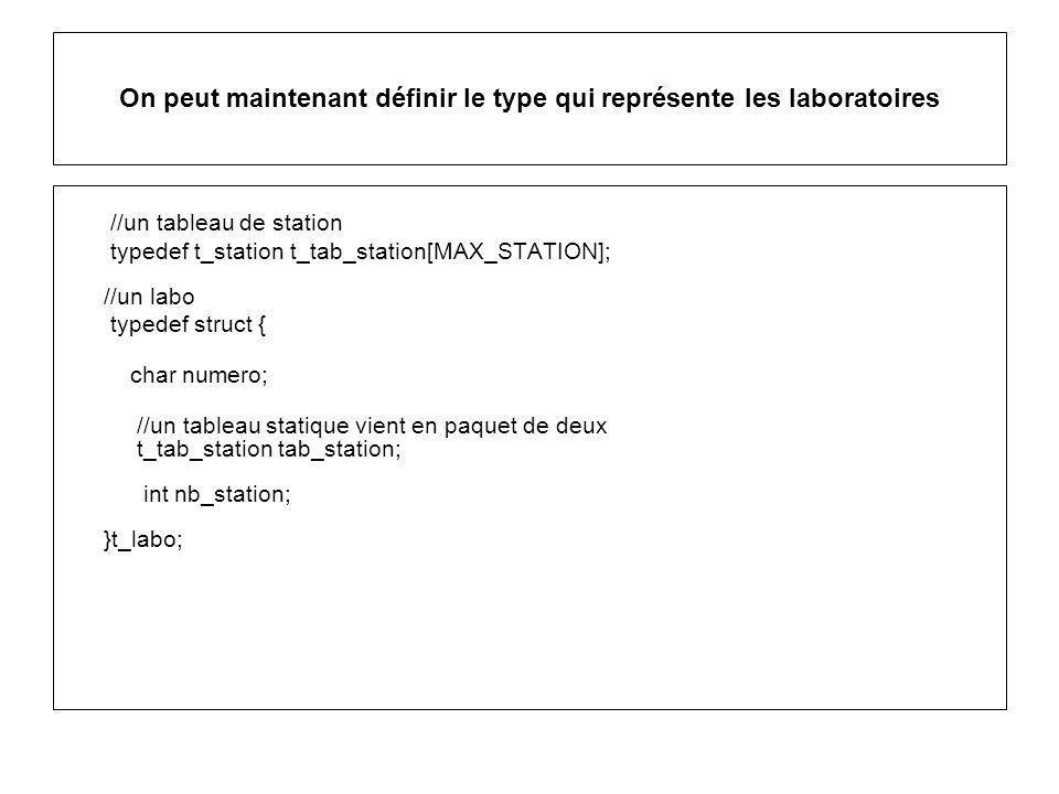 On peut maintenant définir le type qui représente les laboratoires //un tableau de station typedef t_station t_tab_station[MAX_STATION]; //un labo typedef struct { char numero; //un tableau statique vient en paquet de deux t_tab_station tab_station; int nb_station; }t_labo;