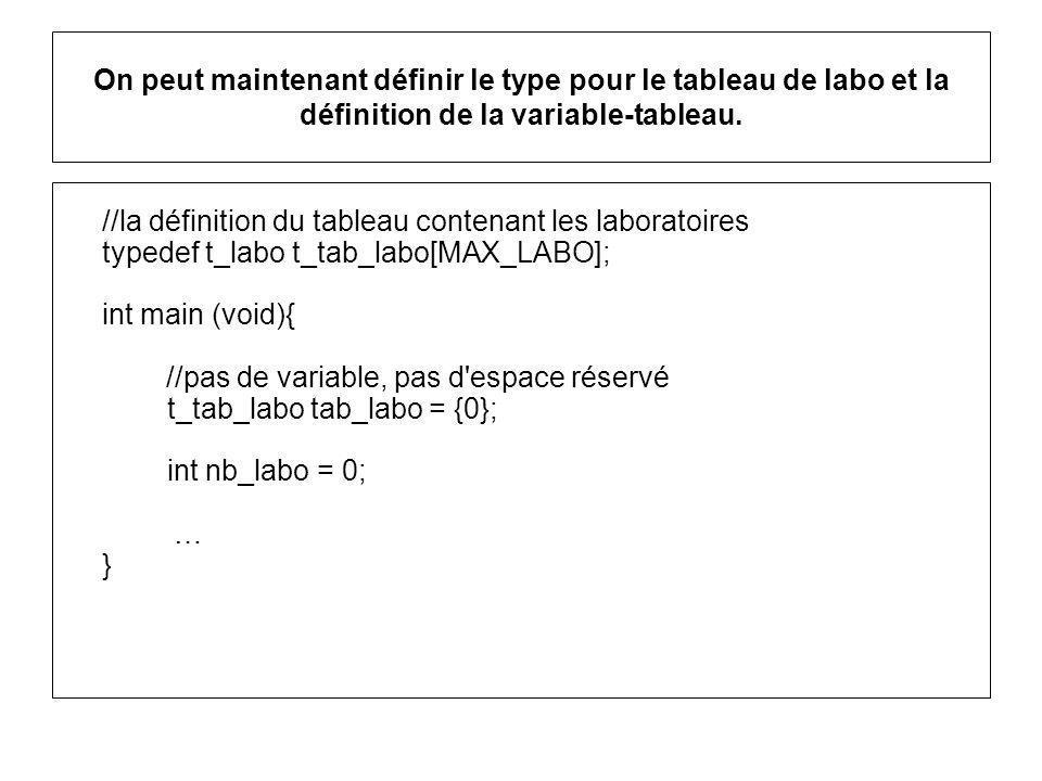 On peut maintenant définir le type pour le tableau de labo et la définition de la variable-tableau.