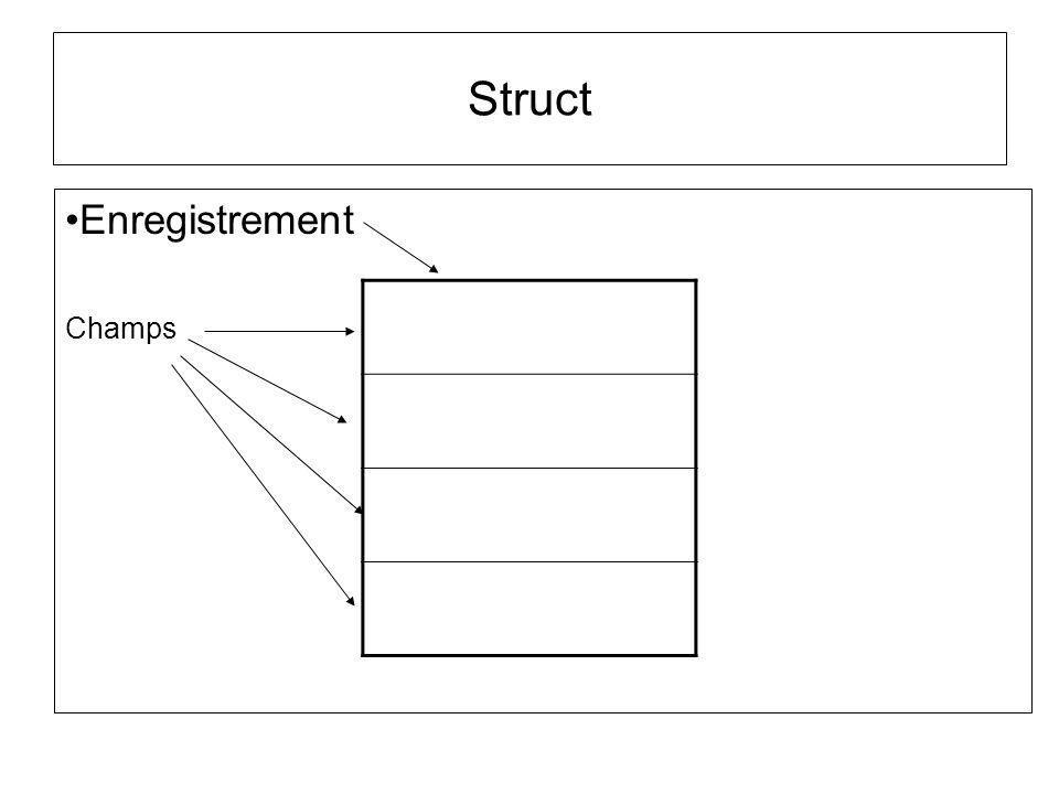 Struct Définition : typedef struct { type champ1; type champ2; type champ3;...