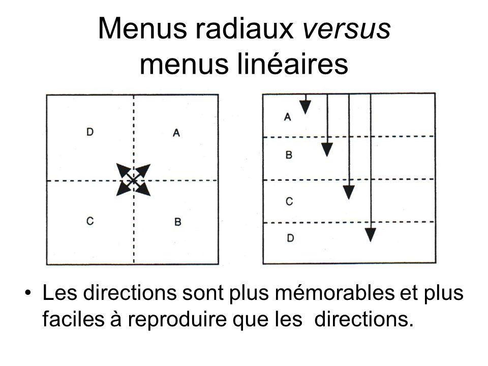 Menus radiaux versus menus linéaires Les directions sont plus mémorables et plus faciles à reproduire que les directions.