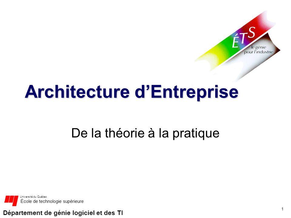 Département de génie logiciel et des TI Université du Québec École de technologie supérieure Architecture dEntreprise De la théorie à la pratique 1
