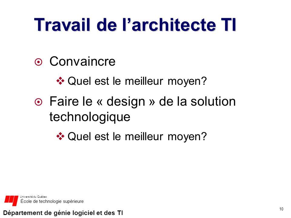 Département de génie logiciel et des TI Université du Québec École de technologie supérieure Travail de larchitecte TI Convaincre Quel est le meilleur