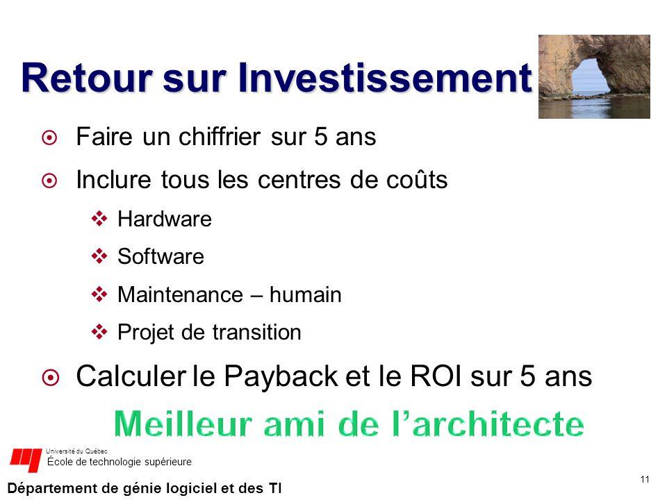 Département de génie logiciel et des TI Université du Québec École de technologie supérieure Retour sur Investissement Faire un chiffrier sur 5 ans In