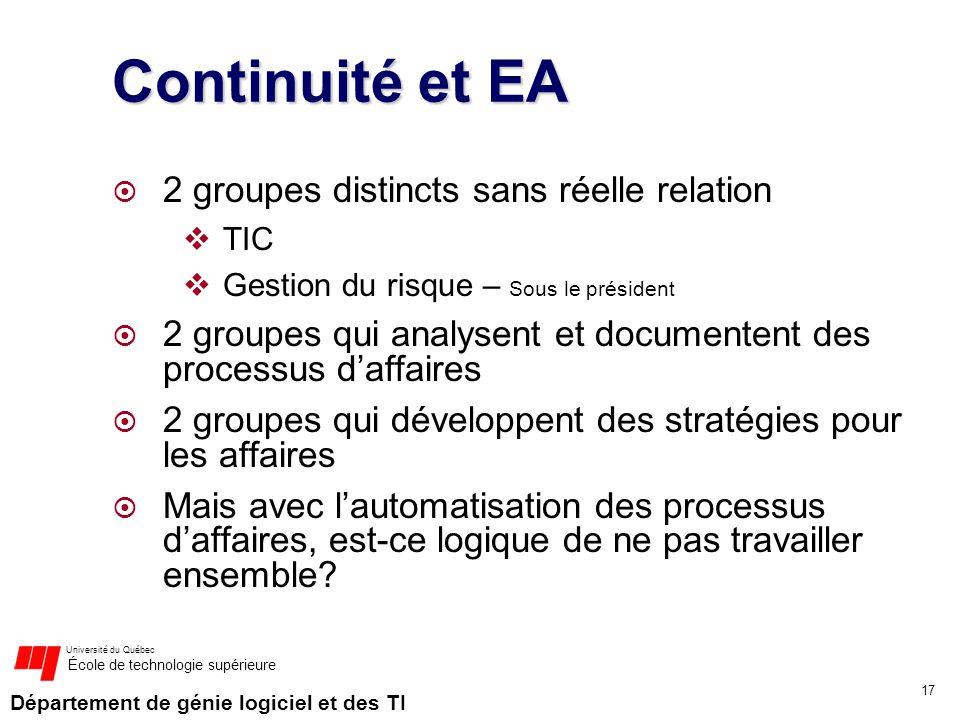 Département de génie logiciel et des TI Université du Québec École de technologie supérieure Continuité et EA 2 groupes distincts sans réelle relation