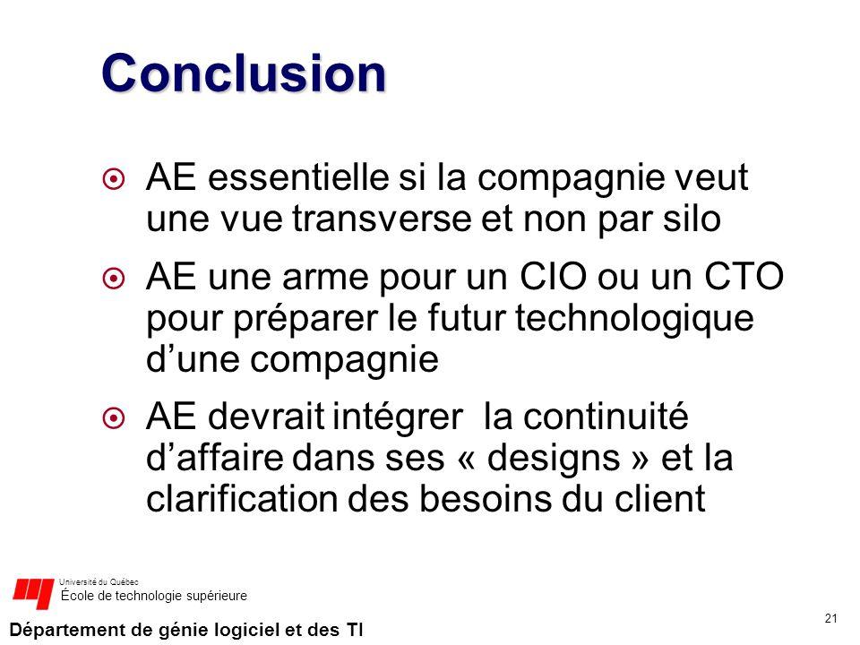Département de génie logiciel et des TI Université du Québec École de technologie supérieure Conclusion AE essentielle si la compagnie veut une vue tr