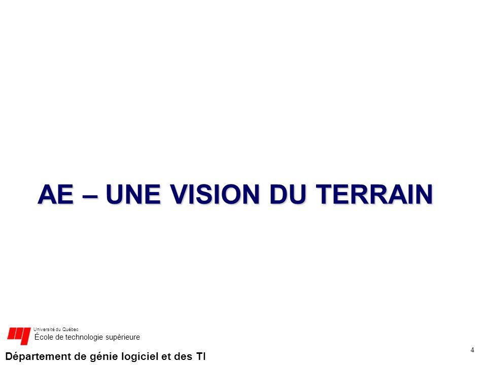 Département de génie logiciel et des TI Université du Québec École de technologie supérieure AE – UNE VISION DU TERRAIN 4