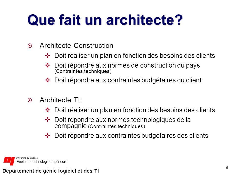 Département de génie logiciel et des TI Université du Québec École de technologie supérieure Que fait un architecte? Architecte Construction Doit réal