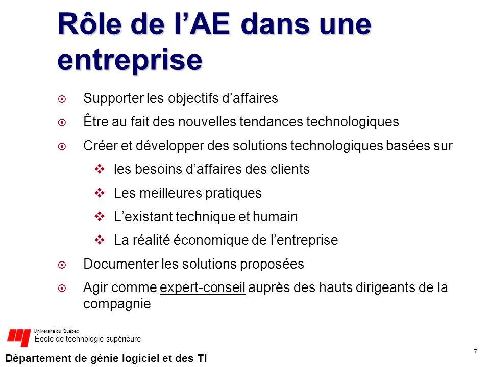 Département de génie logiciel et des TI Université du Québec École de technologie supérieure Rôle de lAE dans une entreprise Supporter les objectifs d