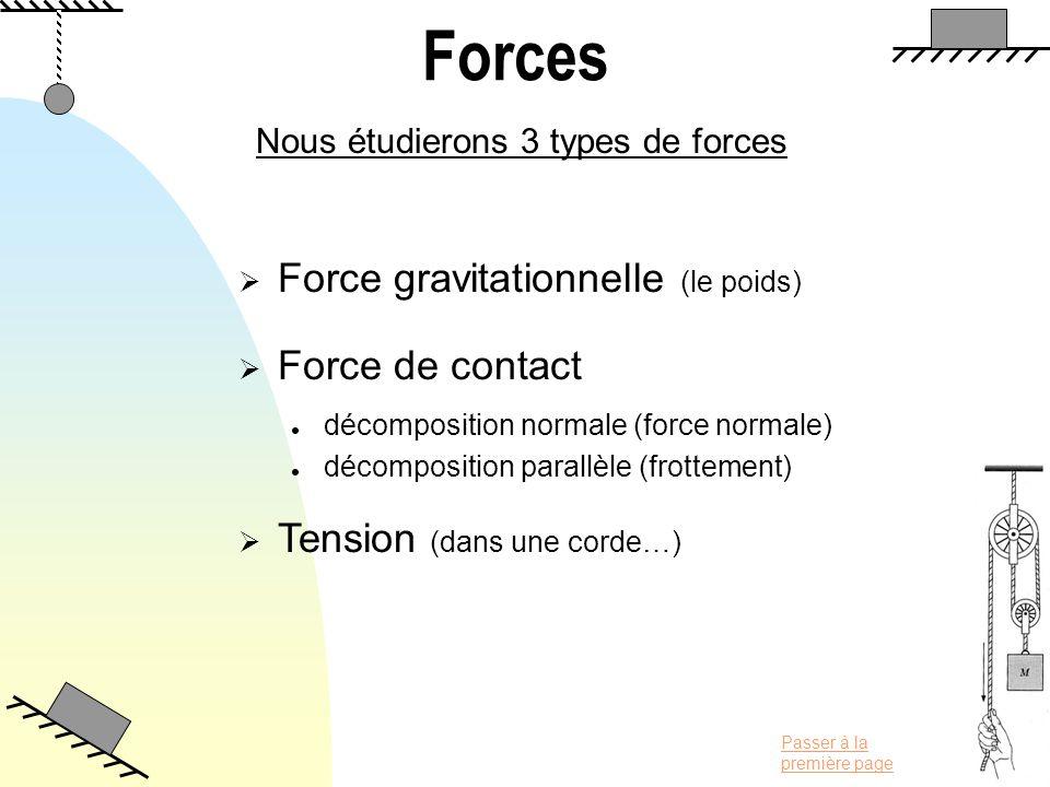Passer à la première page Forces Nous étudierons 3 types de forces Force gravitationnelle (le poids) Force de contact l décomposition normale (force n