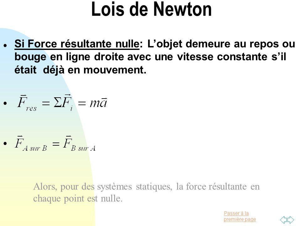Passer à la première page Lois de Newton l Si Force résultante nulle: Lobjet demeure au repos ou bouge en ligne droite avec une vitesse constante sil