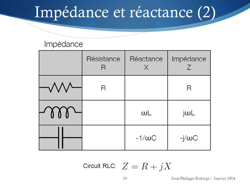 Jean-Philippe Roberge - Janvier 201419 Impédance et réactance (2) Circuit RLC: