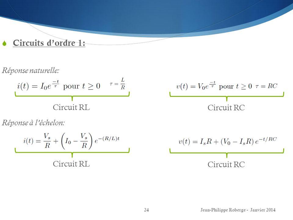 Jean-Philippe Roberge - Janvier 201424 Réponse naturelle: Circuit RL Circuit RC Réponse à léchelon: Circuit RL Circuits dordre 1: Circuit RC