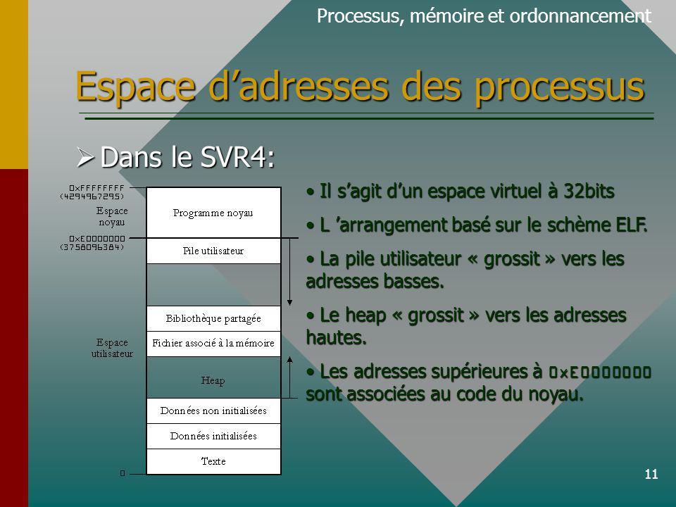 11 Espace dadresses des processus Dans le SVR4: Dans le SVR4: Processus, mémoire et ordonnancement Il sagit dun espace virtuel à 32bits Il sagit dun espace virtuel à 32bits L arrangement basé sur le schème ELF.