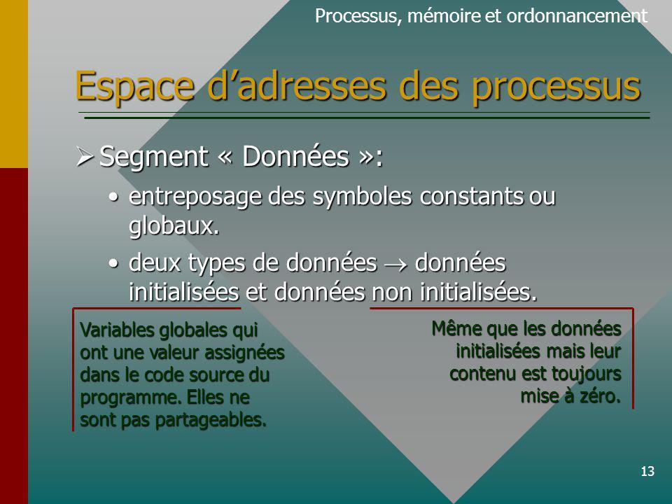 13 Espace dadresses des processus Segment « Données »: Segment « Données »: entreposage des symboles constants ou globaux.entreposage des symboles constants ou globaux.