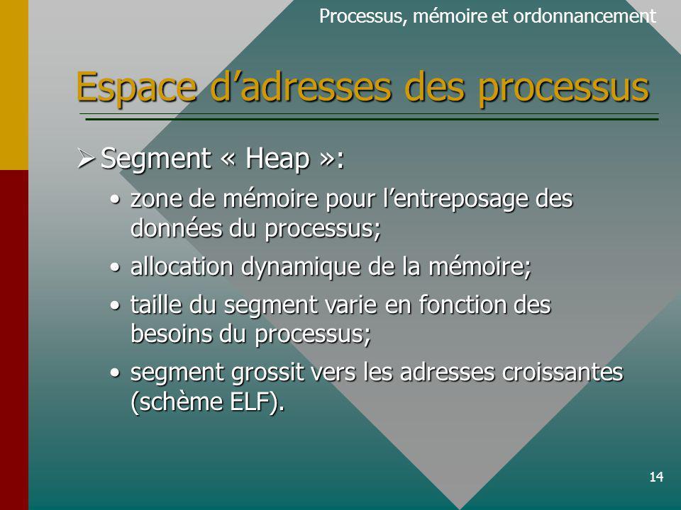 14 Espace dadresses des processus Processus, mémoire et ordonnancement Segment « Heap »: Segment « Heap »: zone de mémoire pour lentreposage des données du processus;zone de mémoire pour lentreposage des données du processus; allocation dynamique de la mémoire;allocation dynamique de la mémoire; taille du segment varie en fonction des besoins du processus;taille du segment varie en fonction des besoins du processus; segment grossit vers les adresses croissantes (schème ELF).segment grossit vers les adresses croissantes (schème ELF).