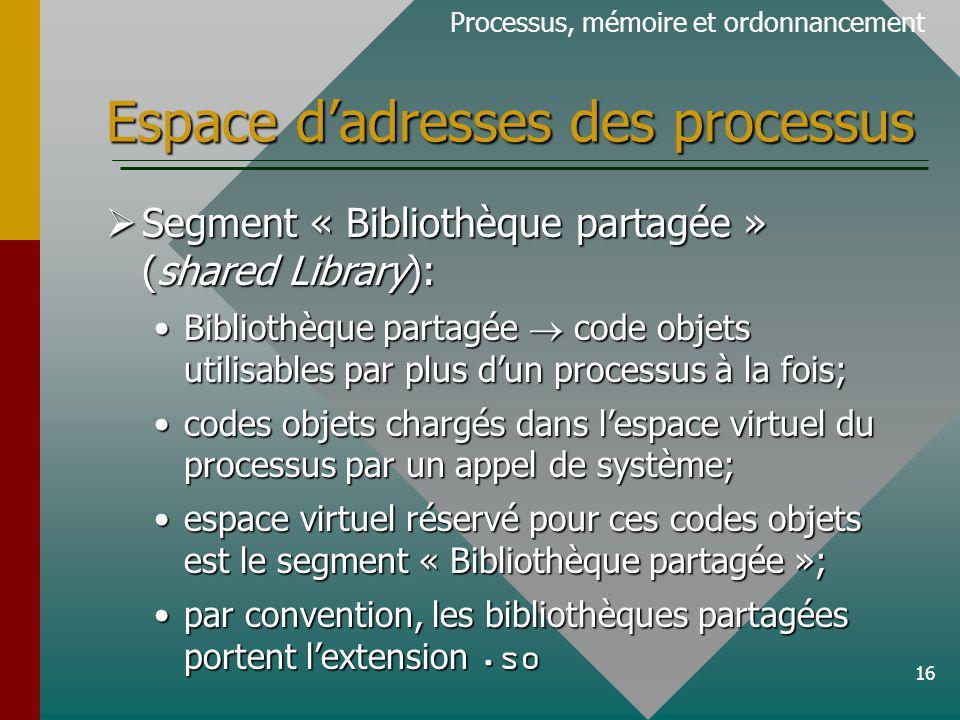 16 Espace dadresses des processus Processus, mémoire et ordonnancement Segment « Bibliothèque partagée » (shared Library): Segment « Bibliothèque part