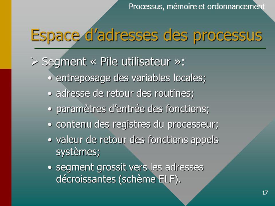 17 Espace dadresses des processus Segment « Pile utilisateur »: Segment « Pile utilisateur »: entreposage des variables locales;entreposage des variables locales; adresse de retour des routines;adresse de retour des routines; paramètres dentrée des fonctions;paramètres dentrée des fonctions; contenu des registres du processeur;contenu des registres du processeur; valeur de retour des fonctions appels systèmes;valeur de retour des fonctions appels systèmes; segment grossit vers les adresses décroissantes (schème ELF).segment grossit vers les adresses décroissantes (schème ELF).