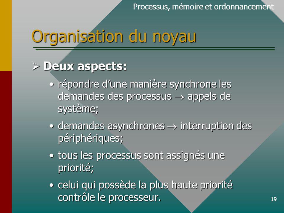 19 Organisation du noyau Deux aspects: Deux aspects: répondre dune manière synchrone les demandes des processus appels de système;répondre dune manière synchrone les demandes des processus appels de système; demandes asynchrones interruption des périphériques;demandes asynchrones interruption des périphériques; tous les processus sont assignés une priorité;tous les processus sont assignés une priorité; celui qui possède la plus haute priorité contrôle le processeur.celui qui possède la plus haute priorité contrôle le processeur.