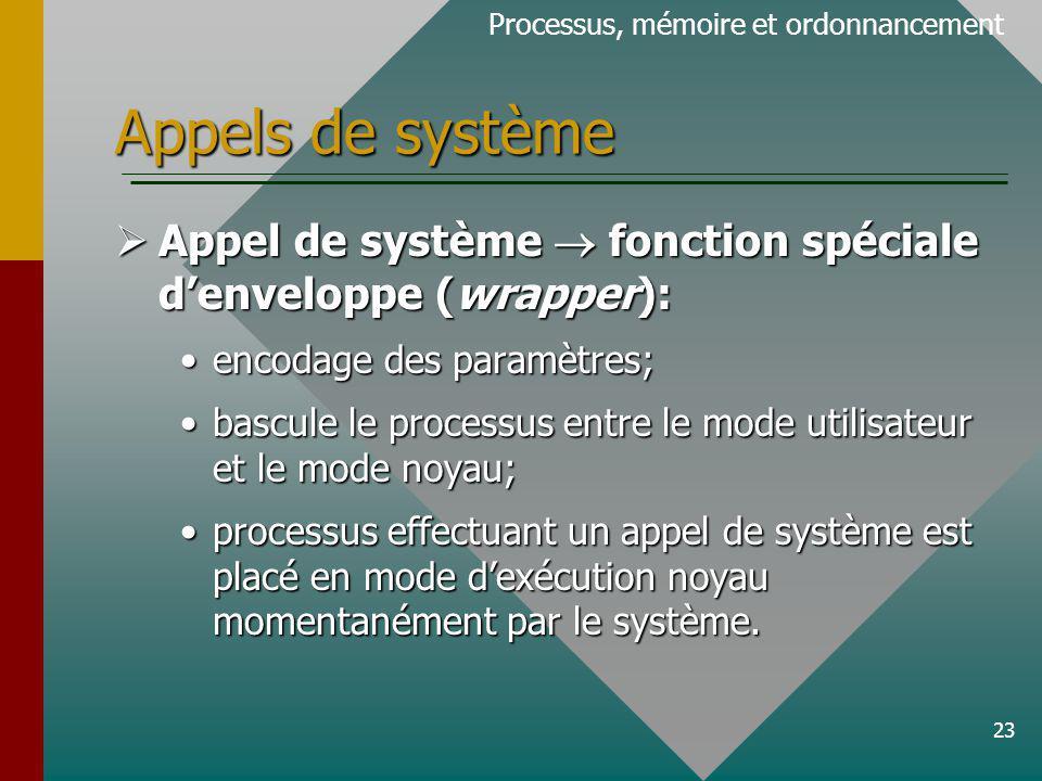 23 Appels de système Processus, mémoire et ordonnancement Appel de système fonction spéciale denveloppe (wrapper): Appel de système fonction spéciale denveloppe (wrapper): encodage des paramètres;encodage des paramètres; bascule le processus entre le mode utilisateur et le mode noyau;bascule le processus entre le mode utilisateur et le mode noyau; processus effectuant un appel de système est placé en mode dexécution noyau momentanément par le système.processus effectuant un appel de système est placé en mode dexécution noyau momentanément par le système.