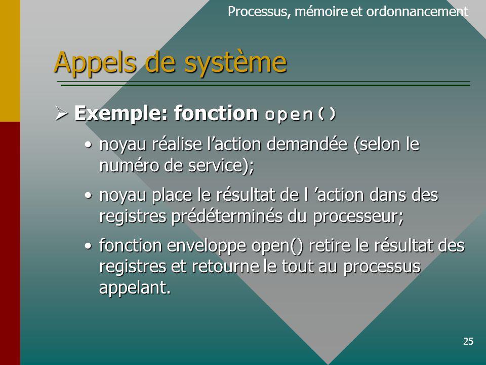 25 Appels de système Processus, mémoire et ordonnancement Exemple: fonction open() Exemple: fonction open() noyau réalise laction demandée (selon le numéro de service);noyau réalise laction demandée (selon le numéro de service); noyau place le résultat de l action dans des registres prédéterminés du processeur;noyau place le résultat de l action dans des registres prédéterminés du processeur; fonction enveloppe open() retire le résultat des registres et retourne le tout au processus appelant.fonction enveloppe open() retire le résultat des registres et retourne le tout au processus appelant.