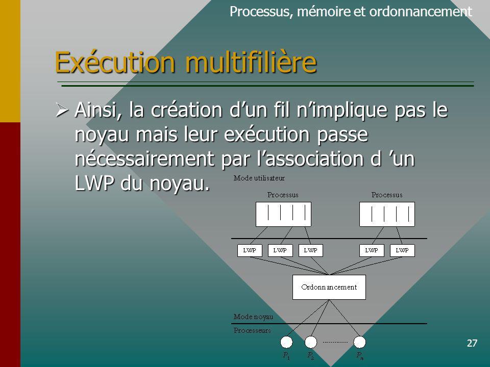 27 Exécution multifilière Ainsi, la création dun fil nimplique pas le noyau mais leur exécution passe nécessairement par lassociation d un LWP du noyau.