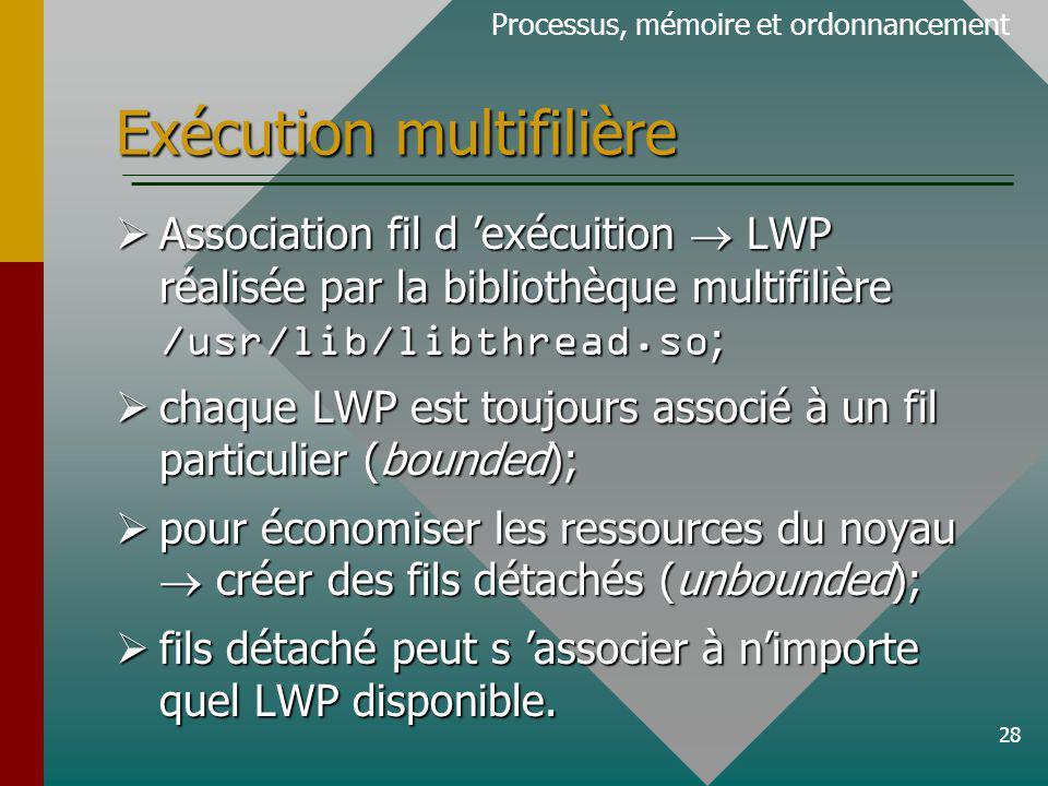 28 Exécution multifilière Association fil d exécuition LWP réalisée par la bibliothèque multifilière /usr/lib/libthread.so ; Association fil d exécuition LWP réalisée par la bibliothèque multifilière /usr/lib/libthread.so ; chaque LWP est toujours associé à un fil particulier (bounded); chaque LWP est toujours associé à un fil particulier (bounded); pour économiser les ressources du noyau créer des fils détachés (unbounded); pour économiser les ressources du noyau créer des fils détachés (unbounded); fils détaché peut s associer à nimporte quel LWP disponible.