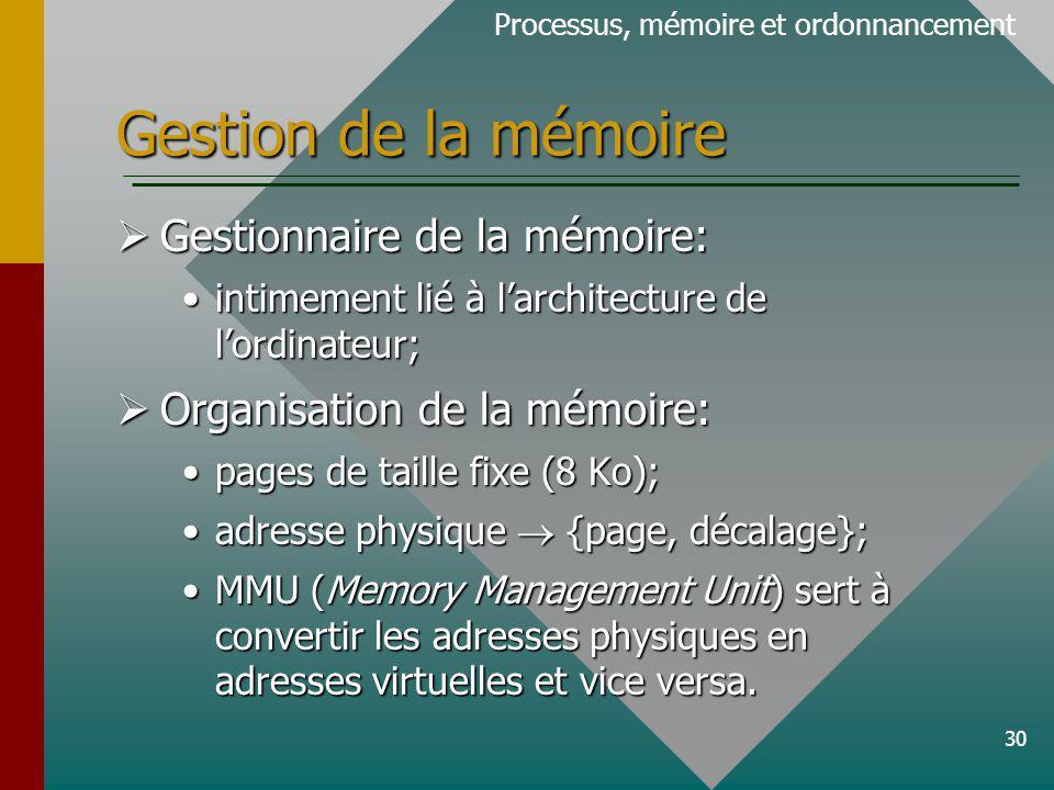 30 Gestion de la mémoire Processus, mémoire et ordonnancement Gestionnaire de la mémoire: Gestionnaire de la mémoire: intimement lié à larchitecture de lordinateur;intimement lié à larchitecture de lordinateur; Organisation de la mémoire: Organisation de la mémoire: pages de taille fixe (8 Ko);pages de taille fixe (8 Ko); adresse physique {page, décalage};adresse physique {page, décalage}; MMU (Memory Management Unit) sert à convertir les adresses physiques en adresses virtuelles et vice versa.MMU (Memory Management Unit) sert à convertir les adresses physiques en adresses virtuelles et vice versa.