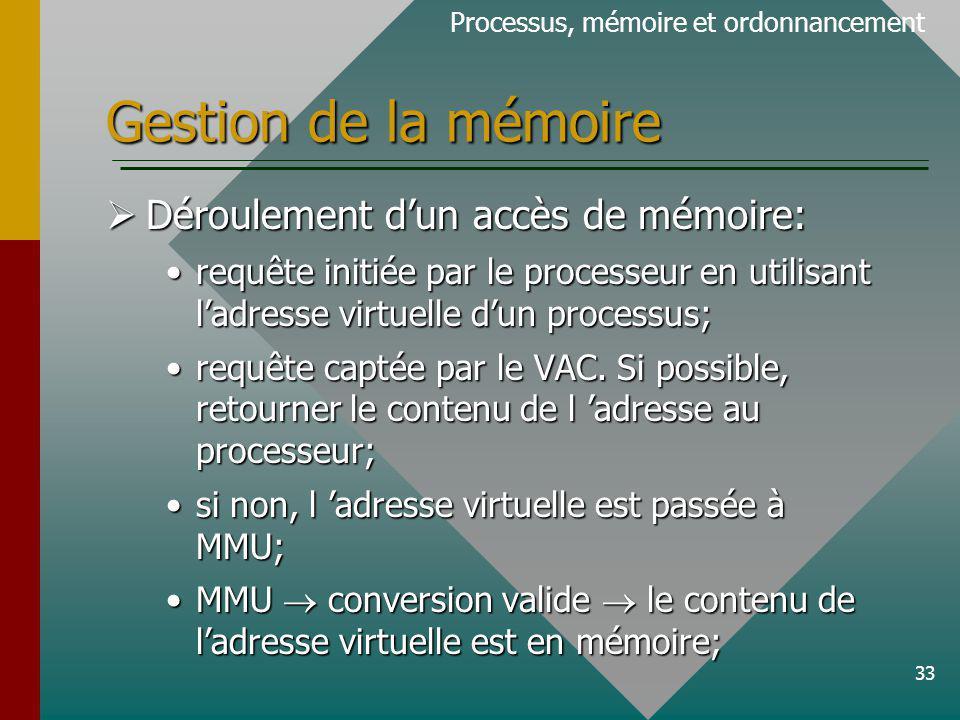 33 Gestion de la mémoire Processus, mémoire et ordonnancement Déroulement dun accès de mémoire: Déroulement dun accès de mémoire: requête initiée par le processeur en utilisant ladresse virtuelle dun processus;requête initiée par le processeur en utilisant ladresse virtuelle dun processus; requête captée par le VAC.