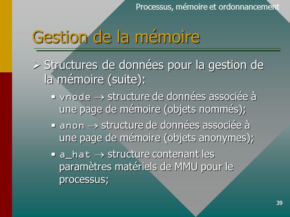 39 Gestion de la mémoire Processus, mémoire et ordonnancement Structures de données pour la gestion de la mémoire (suite): Structures de données pour la gestion de la mémoire (suite): vnode structure de données associée à une page de mémoire (objets nommés);vnode structure de données associée à une page de mémoire (objets nommés); anon structure de données associée à une page de mémoire (objets anonymes);anon structure de données associée à une page de mémoire (objets anonymes); a_hat structure contenant les paramètres matériels de MMU pour le processus;a_hat structure contenant les paramètres matériels de MMU pour le processus;