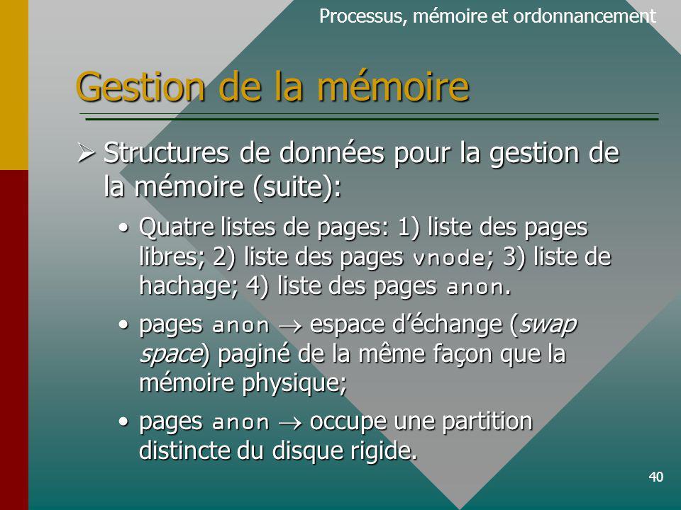 40 Gestion de la mémoire Processus, mémoire et ordonnancement Structures de données pour la gestion de la mémoire (suite): Structures de données pour la gestion de la mémoire (suite): Quatre listes de pages: 1) liste des pages libres; 2) liste des pages vnode ; 3) liste de hachage; 4) liste des pages anon.Quatre listes de pages: 1) liste des pages libres; 2) liste des pages vnode ; 3) liste de hachage; 4) liste des pages anon.