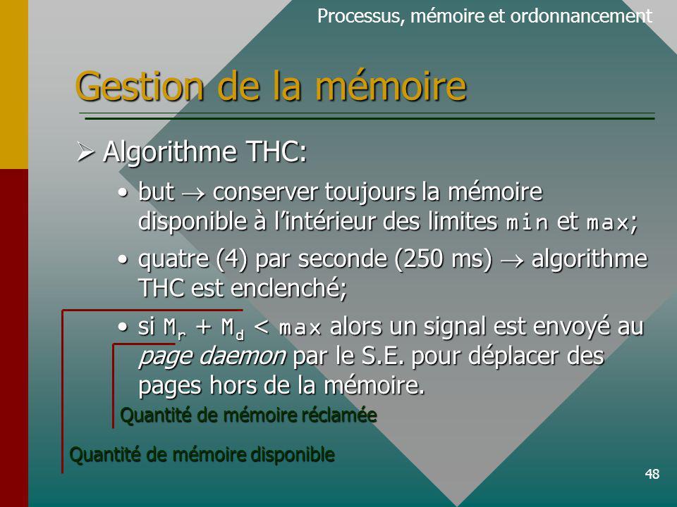 48 Gestion de la mémoire Processus, mémoire et ordonnancement Algorithme THC: Algorithme THC: but conserver toujours la mémoire disponible à lintérieur des limites min et max ;but conserver toujours la mémoire disponible à lintérieur des limites min et max ; quatre (4) par seconde (250 ms) algorithme THC est enclenché;quatre (4) par seconde (250 ms) algorithme THC est enclenché; si M r + M d < max alors un signal est envoyé au page daemon par le S.E.