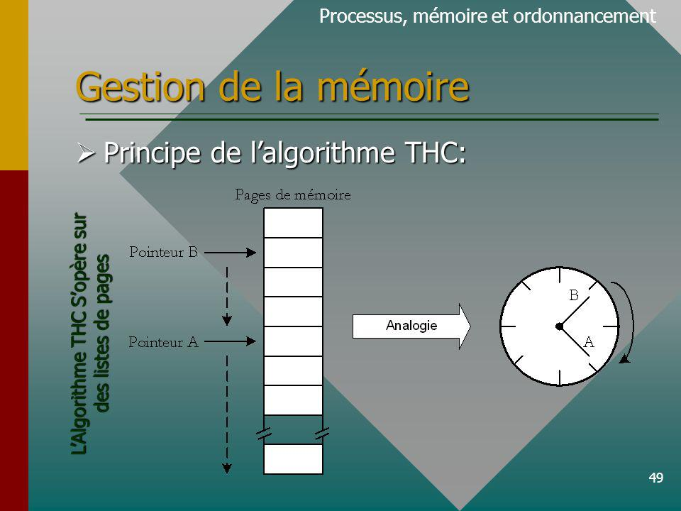 49 Gestion de la mémoire Processus, mémoire et ordonnancement Principe de lalgorithme THC: Principe de lalgorithme THC: LAlgorithme THC Sopère sur des listes de pages