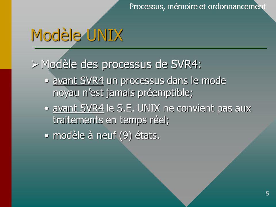 5 Modèle UNIX Processus, mémoire et ordonnancement Modèle des processus de SVR4: Modèle des processus de SVR4: avant SVR4 un processus dans le mode noyau nest jamais préemptible;avant SVR4 un processus dans le mode noyau nest jamais préemptible; avant SVR4 le S.E.