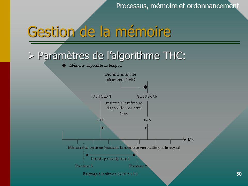 50 Gestion de la mémoire Processus, mémoire et ordonnancement Paramètres de lalgorithme THC: Paramètres de lalgorithme THC: