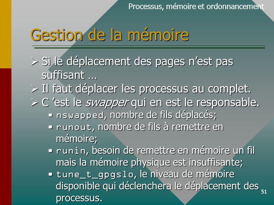 51 Gestion de la mémoire Processus, mémoire et ordonnancement Si le déplacement des pages nest pas suffisant … Si le déplacement des pages nest pas suffisant … Il faut déplacer les processus au complet.