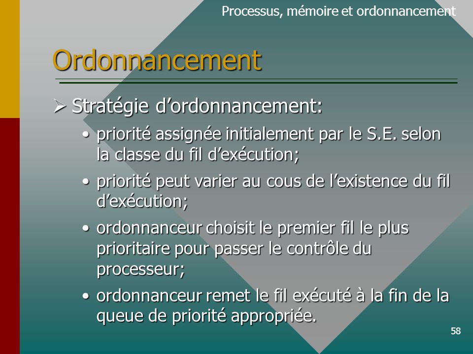 58 Ordonnancement Processus, mémoire et ordonnancement Stratégie dordonnancement: Stratégie dordonnancement: priorité assignée initialement par le S.E.