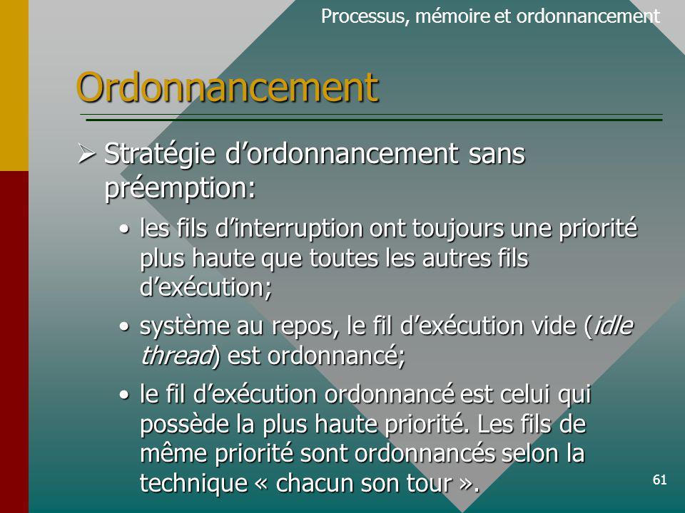 61 Ordonnancement Processus, mémoire et ordonnancement Stratégie dordonnancement sans préemption: Stratégie dordonnancement sans préemption: les fils