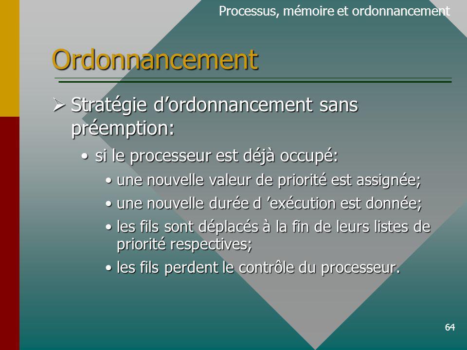 64 Ordonnancement Processus, mémoire et ordonnancement Stratégie dordonnancement sans préemption: Stratégie dordonnancement sans préemption: si le pro