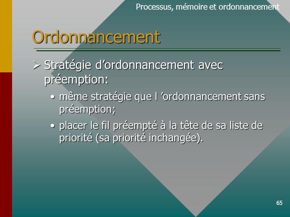 65 Ordonnancement Processus, mémoire et ordonnancement Stratégie dordonnancement avec préemption: Stratégie dordonnancement avec préemption: même stra
