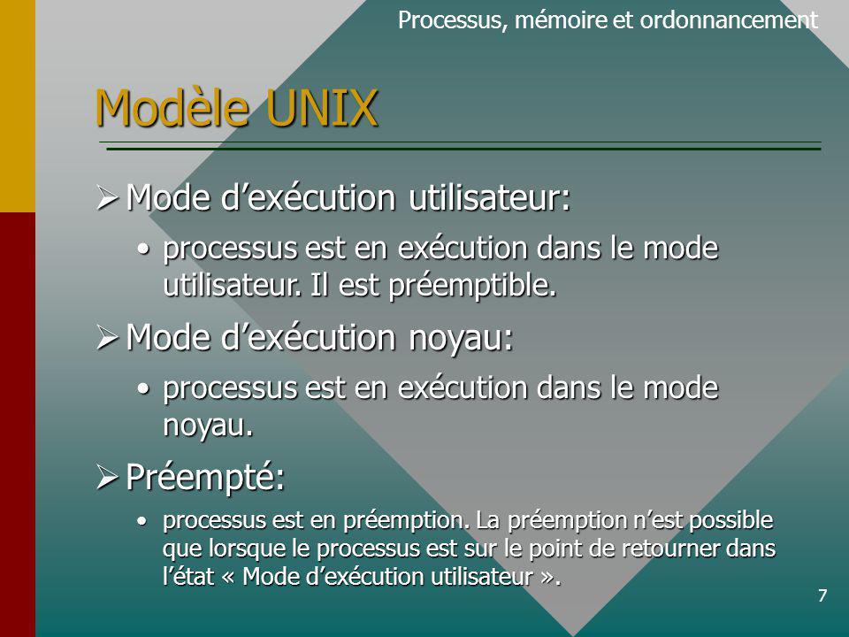 7 Modèle UNIX Mode dexécution utilisateur: Mode dexécution utilisateur: processus est en exécution dans le mode utilisateur. Il est préemptible.proces