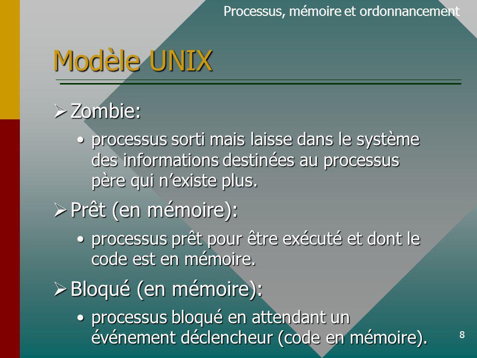 8 Modèle UNIX Processus, mémoire et ordonnancement Zombie: Zombie: processus sorti mais laisse dans le système des informations destinées au processus père qui nexiste plus.processus sorti mais laisse dans le système des informations destinées au processus père qui nexiste plus.