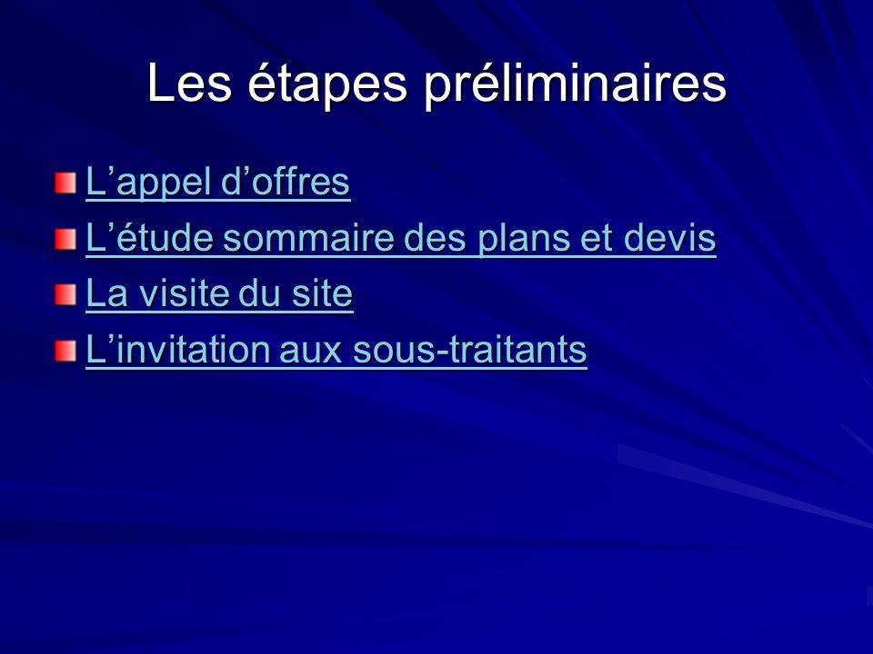 Les étapes préliminaires Lappel doffres Lappel doffres Létude sommaire des plans et devis Létude sommaire des plans et devis La visite du site La visi