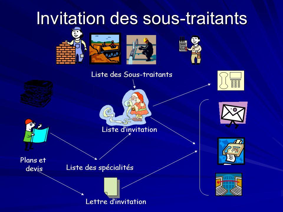 Liste des Sous-traitants Liste des spécialités Plans et devis Liste dinvitation Invitation des sous-traitants Lettre dinvitation