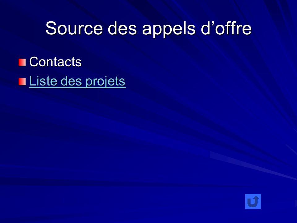 Source des appels doffre Contacts Liste des projets Liste des projets