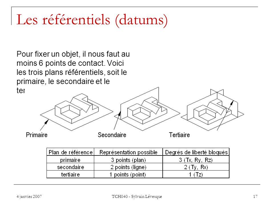 4 janvier 2007 TCH040 - Sylvain Lévesque 17 Les référentiels (datums) Pour fixer un objet, il nous faut au moins 6 points de contact. Voici les trois