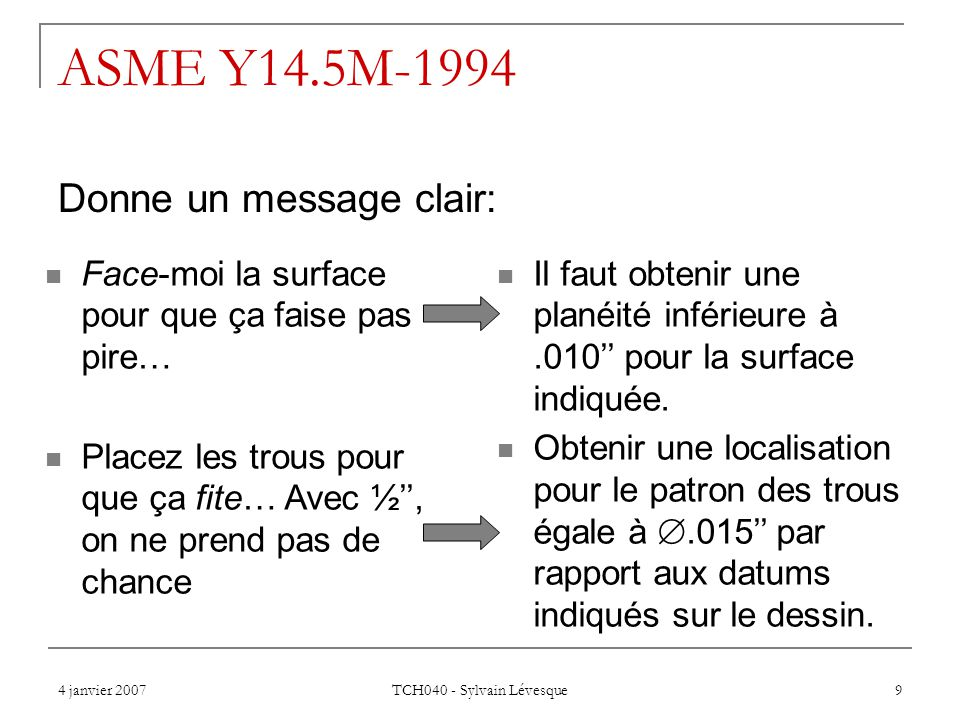 4 janvier 2007 TCH040 - Sylvain Lévesque 9 ASME Y14.5M-1994 Face-moi la surface pour que ça faise pas pire… Placez les trous pour que ça fite… Avec ½, on ne prend pas de chance Il faut obtenir une planéité inférieure à.010 pour la surface indiquée.
