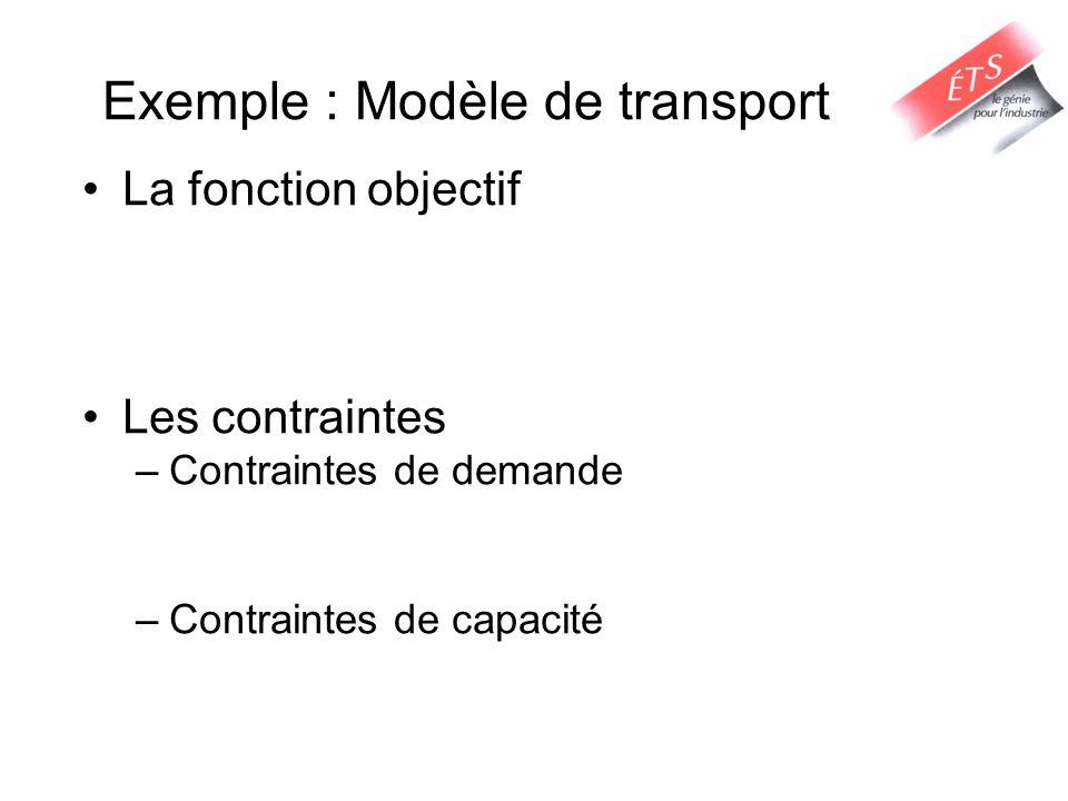 Structure de données dans LINGO Les ensembles et les variables de décision Variables de décision